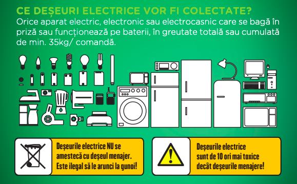 Colectare deșeuri electrice